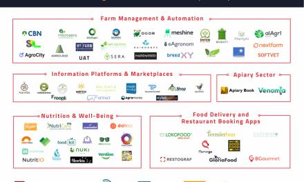 Raportul startup-urilor agritech din România: 50 de companii în ecosistemul românesc de inovație