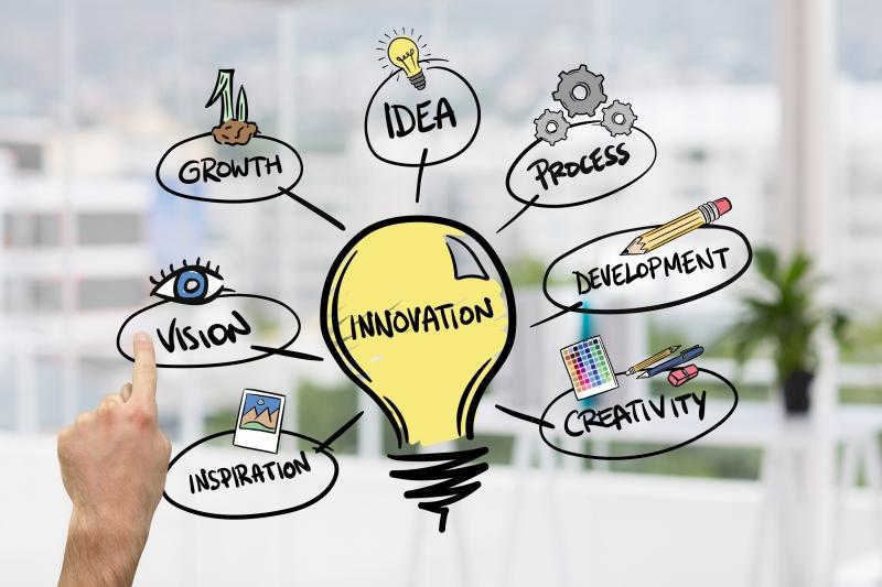 Cele mai inovatoare companii la momentul actual